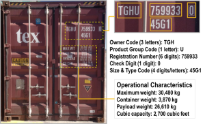 container id